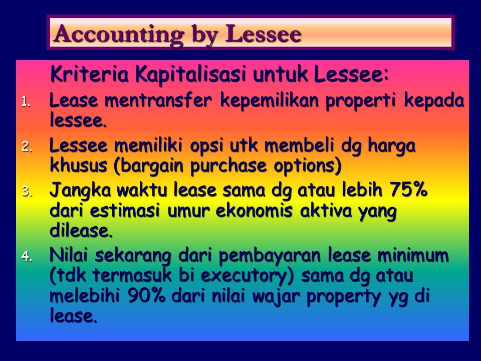 Kriteria Kapitalisasi untuk Lessee: 1. Lease mentransfer kepemilikan properti kepada lessee. 2. Lessee memiliki opsi utk membeli dg harga khusus (barg