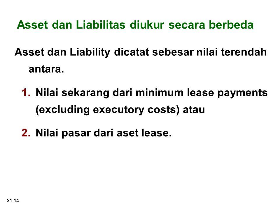 21-14 Asset dan Liability dicatat sebesar nilai terendah antara. 1. 1.Nilai sekarang dari minimum lease payments (excluding executory costs) atau 2. 2