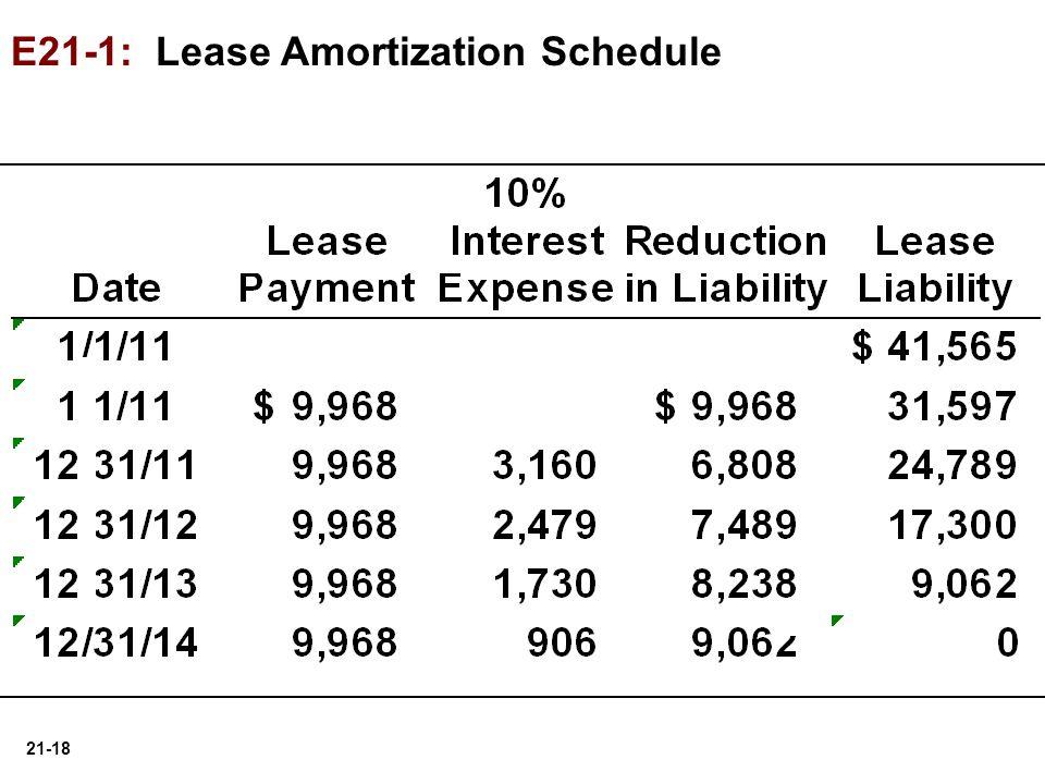 21-18 E21-1: Lease Amortization Schedule