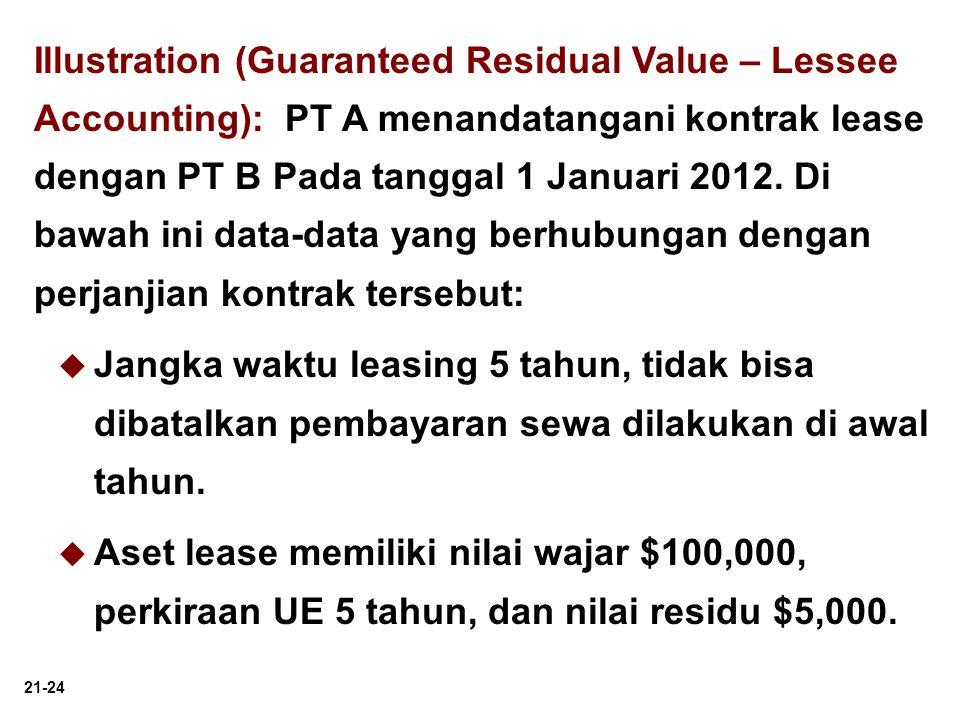 21-24 Illustration (Guaranteed Residual Value – Lessee Accounting): PT A menandatangani kontrak lease dengan PT B Pada tanggal 1 Januari 2012. Di bawa