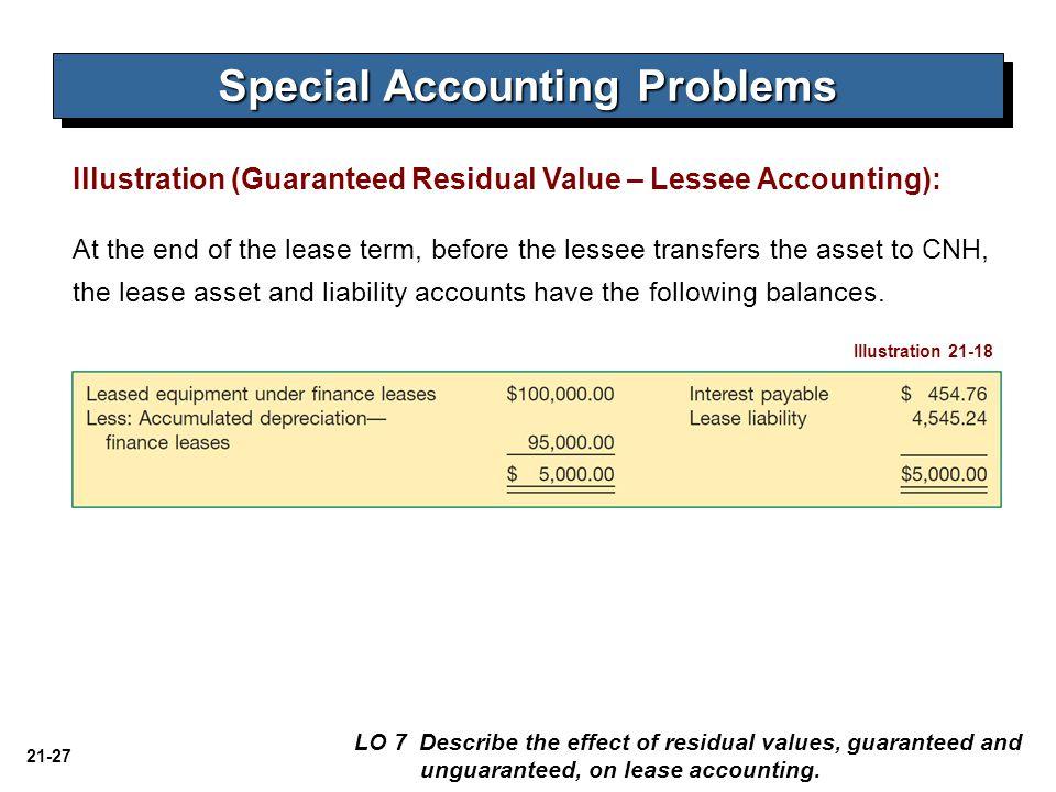 21-27 Illustration (Guaranteed Residual Value – Lessee Accounting): Illustration 21-18 Special Accounting Problems LO 7 Describe the effect of residua