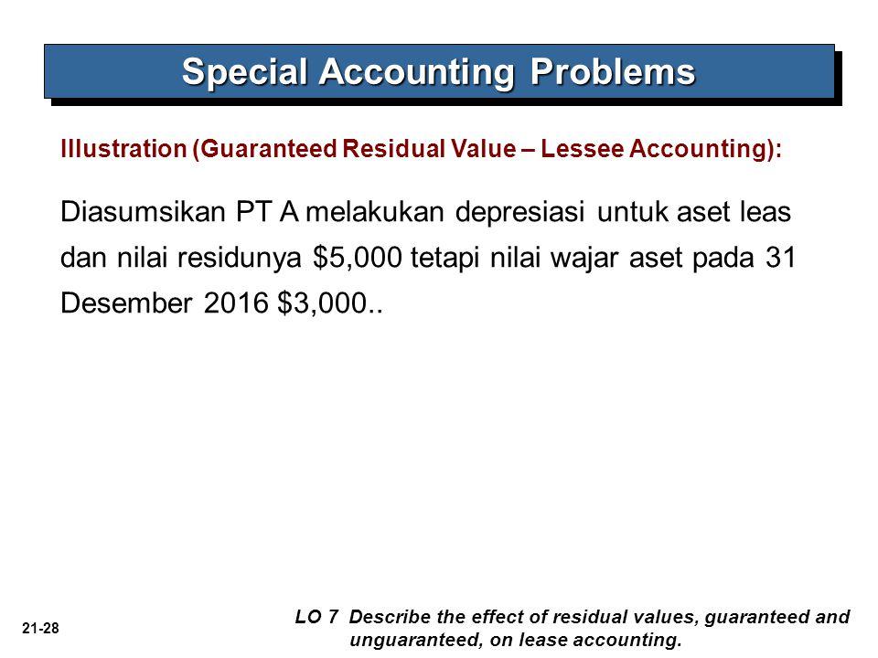 21-28 Diasumsikan PT A melakukan depresiasi untuk aset leas dan nilai residunya $5,000 tetapi nilai wajar aset pada 31 Desember 2016 $3,000.. Special