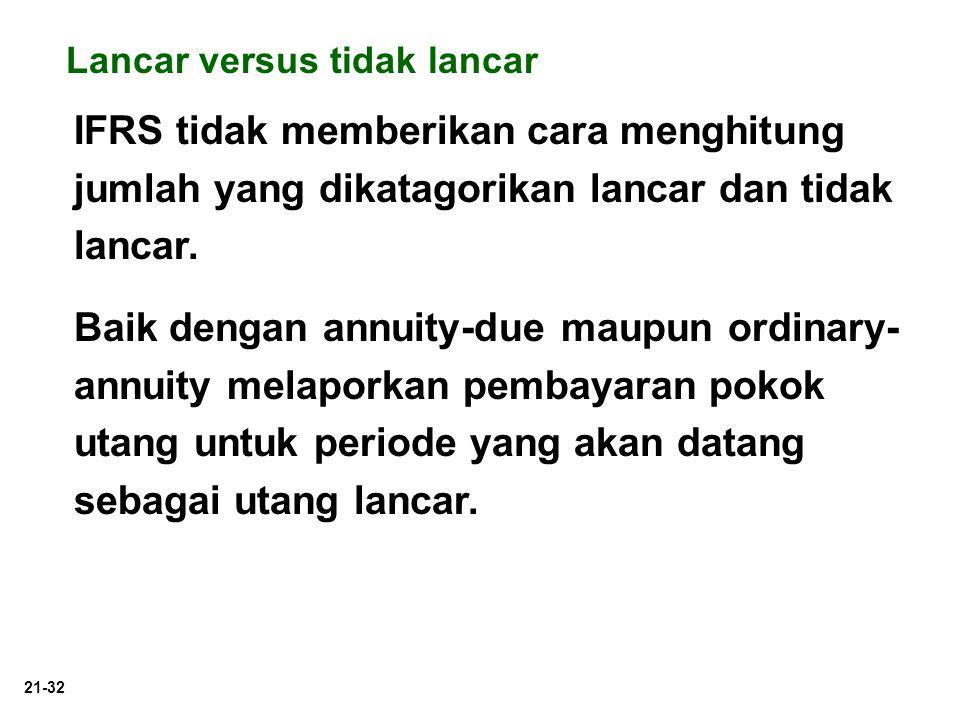 21-32 IFRS tidak memberikan cara menghitung jumlah yang dikatagorikan lancar dan tidak lancar. Baik dengan annuity-due maupun ordinary- annuity melapo