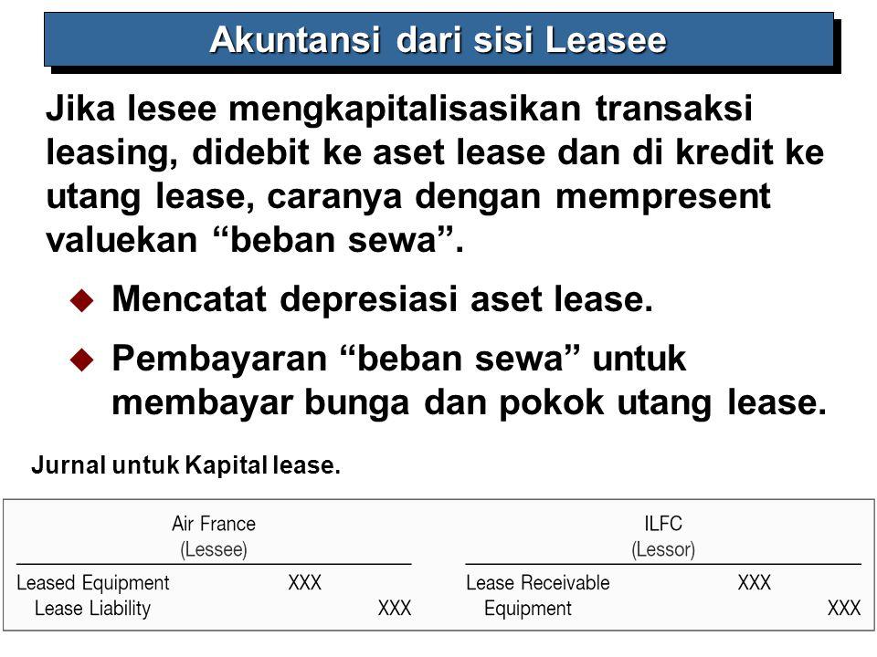 """21-9 Jika lesee mengkapitalisasikan transaksi leasing, didebit ke aset lease dan di kredit ke utang lease, caranya dengan mempresent valuekan """"beban s"""