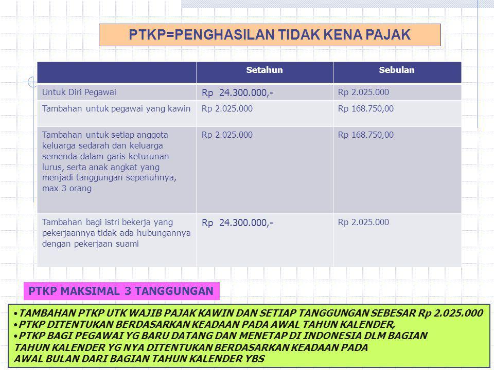 PTKP=PENGHASILAN TIDAK KENA PAJAK TAMBAHAN PTKP UTK WAJIB PAJAK KAWIN DAN SETIAP TANGGUNGAN SEBESAR Rp 2.025.000 PTKP DITENTUKAN BERDASARKAN KEADAAN P