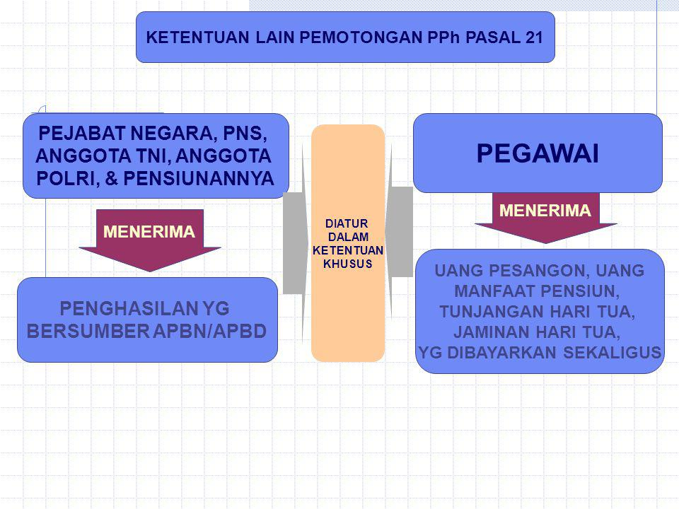 KETENTUAN LAIN PEMOTONGAN PPh PASAL 21 PEJABAT NEGARA, PNS, ANGGOTA TNI, ANGGOTA POLRI, & PENSIUNANNYA PEGAWAI MENERIMA PENGHASILAN YG BERSUMBER APBN/