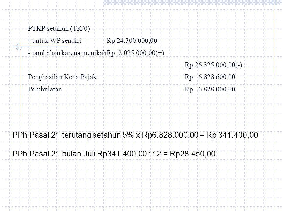 PTKP setahun (TK/0) - untuk WP sendiriRp 24.300.000,00 - tambahan karena menikahRp 2.025.000,00(+) Rp 26.325.000,00(-) Penghasilan Kena Pajak Rp 6.828