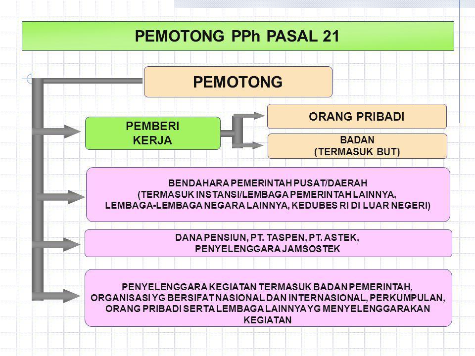 PEMOTONG PPh PASAL 21 PEMBERI KERJA ORANG PRIBADI BADAN (TERMASUK BUT) BENDAHARA PEMERINTAH PUSAT/DAERAH (TERMASUK INSTANSI/LEMBAGA PEMERINTAH LAINNYA