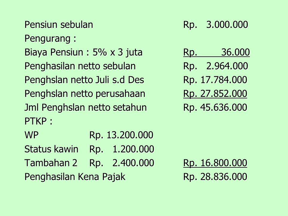 Pensiun sebulanRp.3.000.000 Pengurang : Biaya Pensiun : 5% x 3 jutaRp.