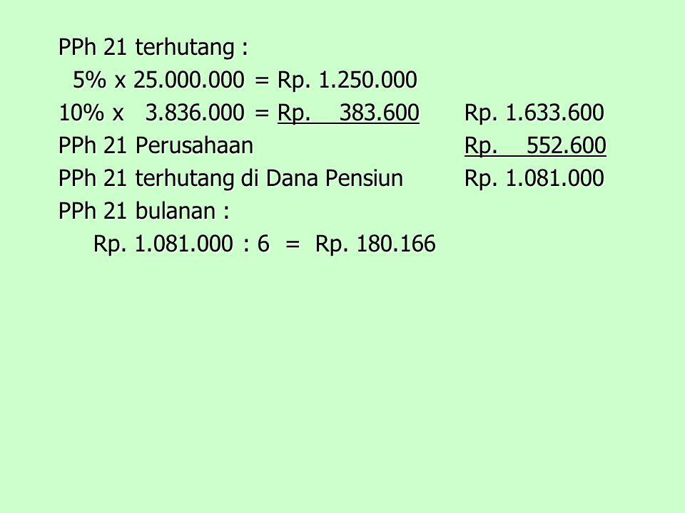 PPh 21 terhutang : 5% x 25.000.000 = Rp.1.250.000 10% x 3.836.000 = Rp.