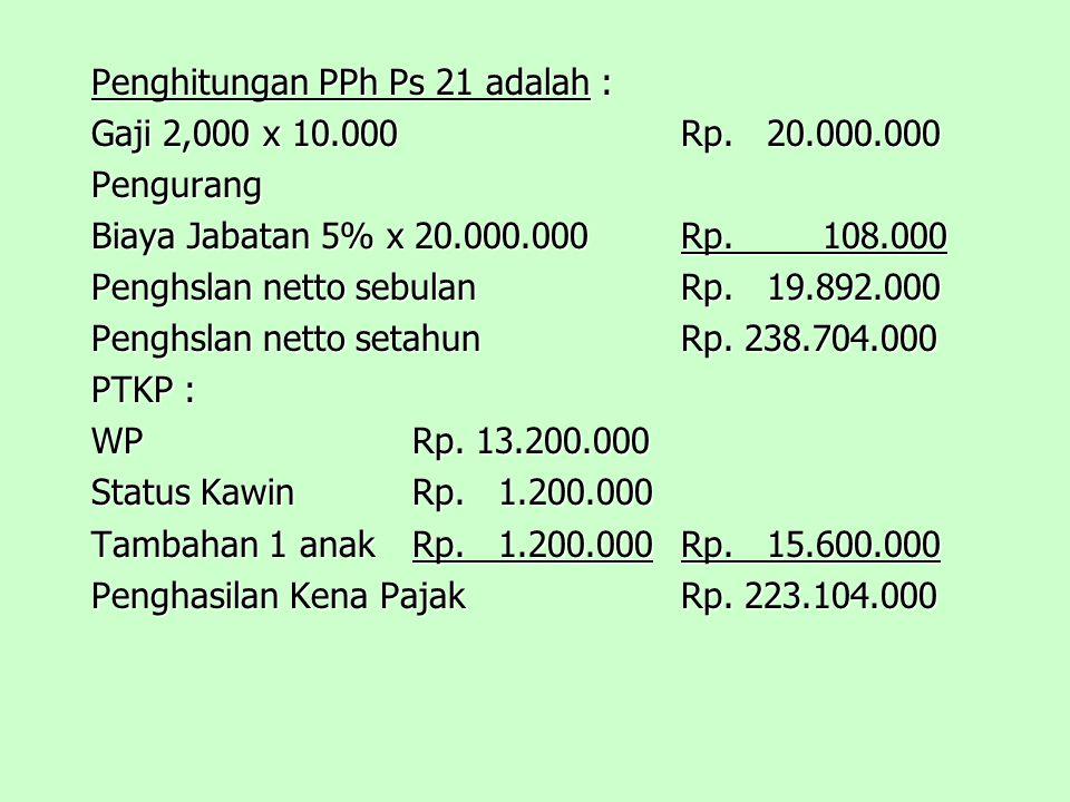 Penghitungan PPh Ps 21 adalah : Gaji 2,000 x 10.000Rp.