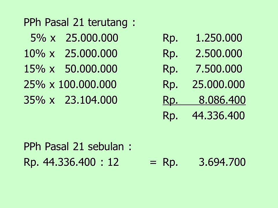 PPh Pasal 21 terutang : 5% x 25.000.000Rp.1.250.000 10% x 25.000.000Rp.