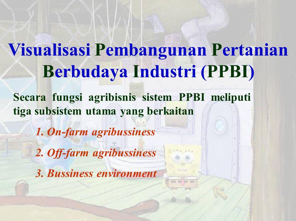 Visualisasi Pembangunan Pertanian Berbudaya Industri (PPBI) Secara fungsi agribisnis sistem PPBI meliputi tiga subsistem utama yang berkaitan 1. On-fa