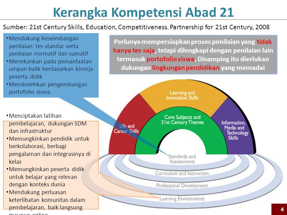Hasil TIMSS Matematika SMP/MTs Kelas VIII 20072011 Lebih dari 95% siswa Indonesia hanya mampu sampai level menengah, sementara hampir 50% siswa Taiwan mampu mencapai level tinggi dan advance.