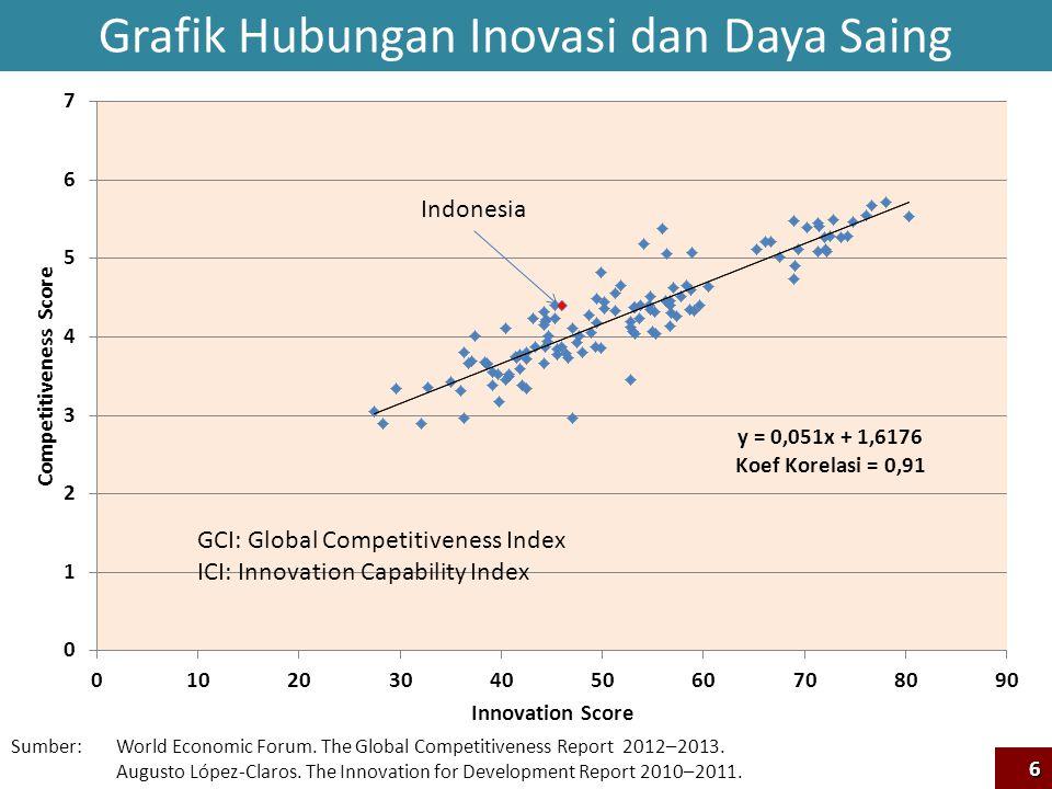 Source: Martin Prosperity Institute.2011. Creativity and Prosperity: The Global Creativity Index.