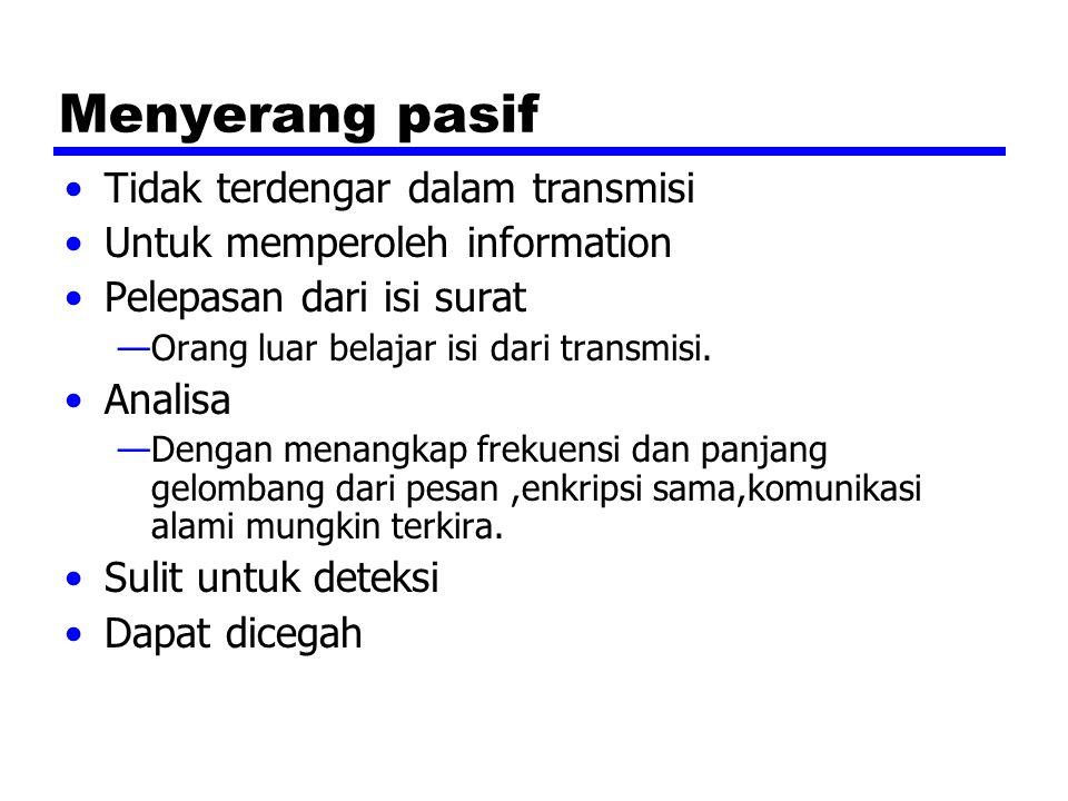 Enkripsi dan Dekripsi AES