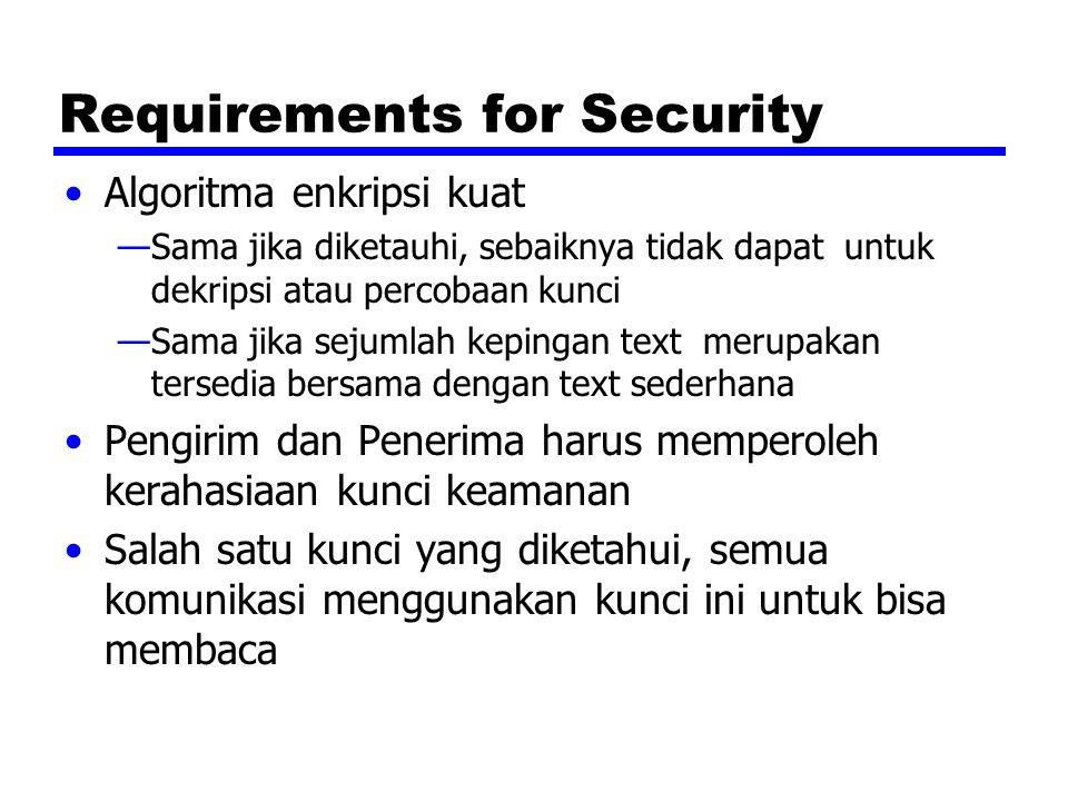 IPv4 and IPv6 security IPSec Mengamankan kantor cabang mengkoneksi di internet Mengamankan jalan masuk di internet Konektifitas Extranet and intranet Mempertinggi perdagangan keamanan elektronik