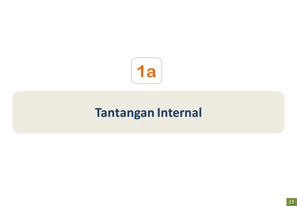 Tantangan Internal 1a 15