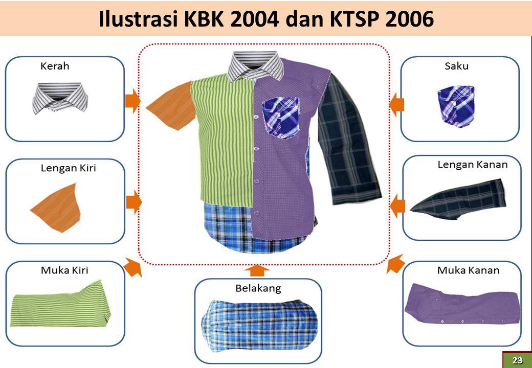 Ilustrasi KBK 2004 dan KTSP 2006 23