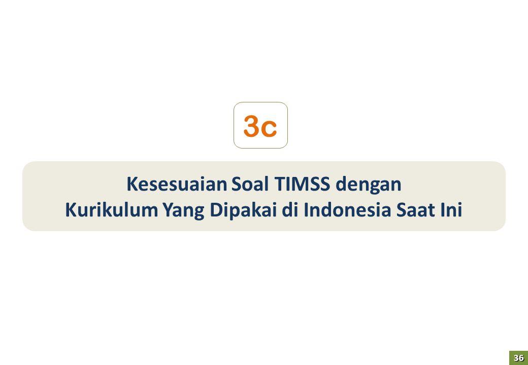 Kesesuaian Soal TIMSS dengan Kurikulum Yang Dipakai di Indonesia Saat Ini 3c 36