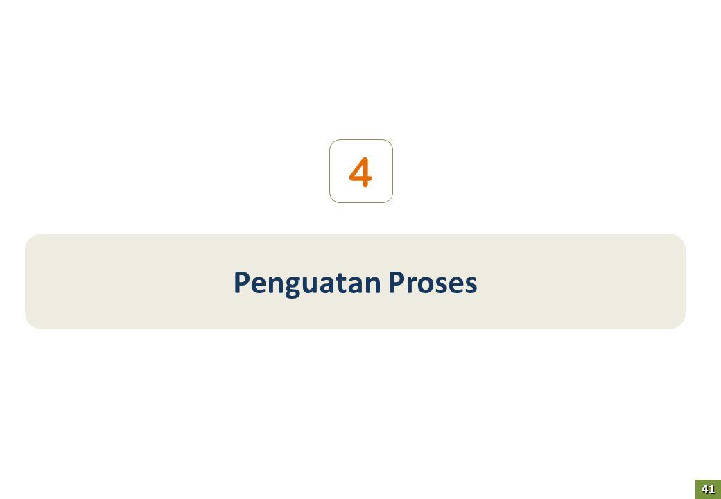 Penguatan Proses 4 41