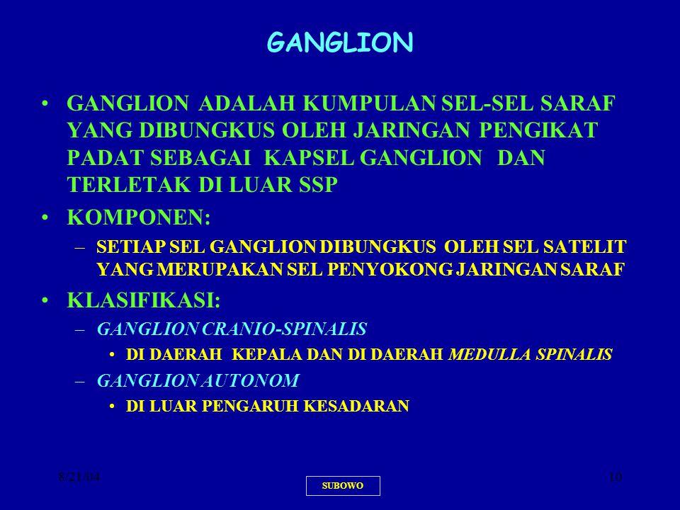 8/21/0410 GANGLION GANGLION ADALAH KUMPULAN SEL-SEL SARAF YANG DIBUNGKUS OLEH JARINGAN PENGIKAT PADAT SEBAGAI KAPSEL GANGLION DAN TERLETAK DI LUAR SSP