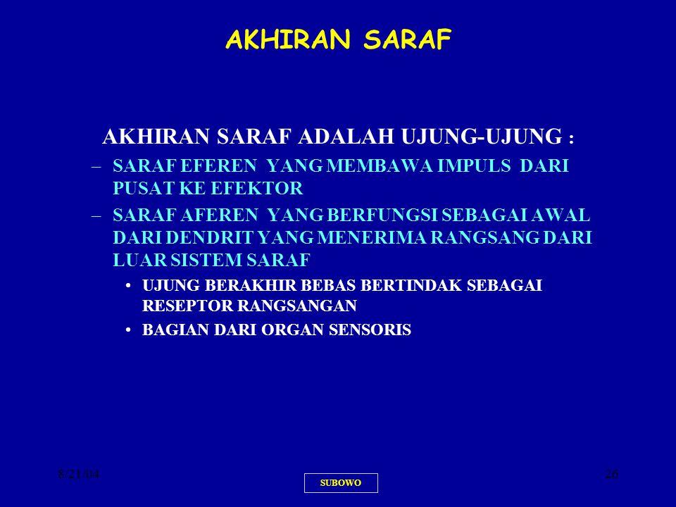 8/21/0426 AKHIRAN SARAF AKHIRAN SARAF ADALAH UJUNG-UJUNG : –SARAF EFEREN YANG MEMBAWA IMPULS DARI PUSAT KE EFEKTOR –SARAF AFEREN YANG BERFUNGSI SEBAGA
