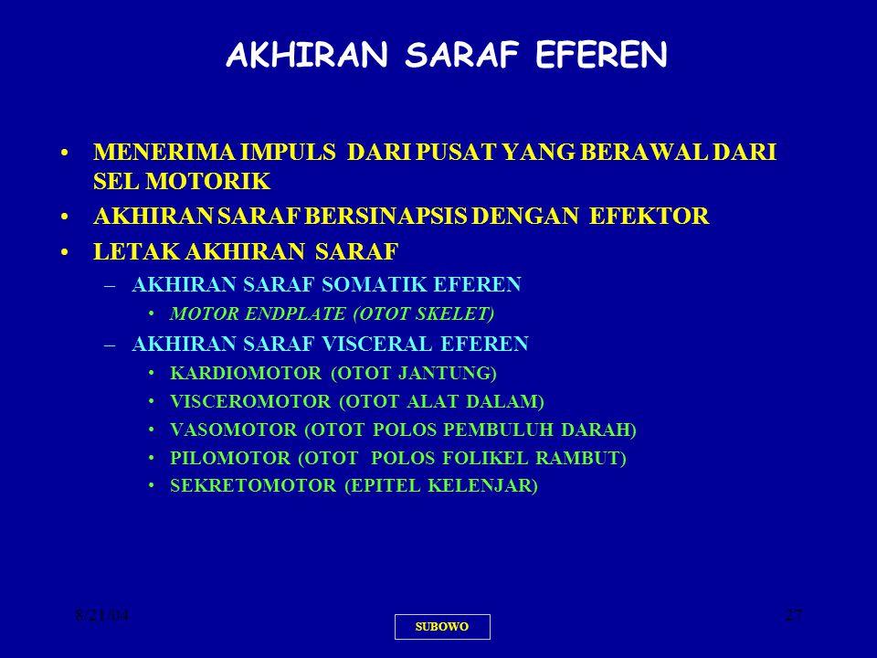 8/21/0427 AKHIRAN SARAF EFEREN MENERIMA IMPULS DARI PUSAT YANG BERAWAL DARI SEL MOTORIK AKHIRAN SARAF BERSINAPSIS DENGAN EFEKTOR LETAK AKHIRAN SARAF –