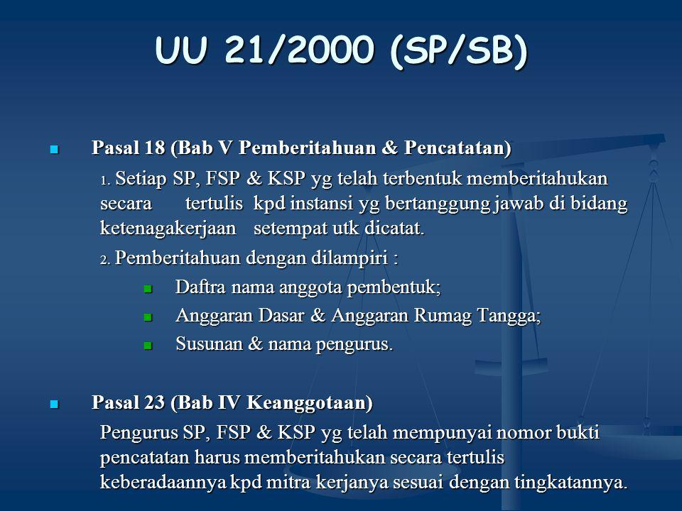 UU 21/2000 (SP/SB) Pasal 25 (Bab VI Hak & Kewajiban) Pasal 25 (Bab VI Hak & Kewajiban) 1.