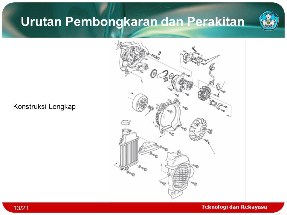 Teknologi dan Rekayasa Urutan Pembongkaran dan Perakitan Konstruksi Lengkap 13/21