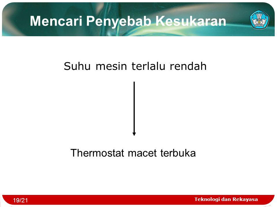 Teknologi dan Rekayasa Suhu mesin terlalu rendah Thermostat macet terbuka Mencari Penyebab Kesukaran 19/21