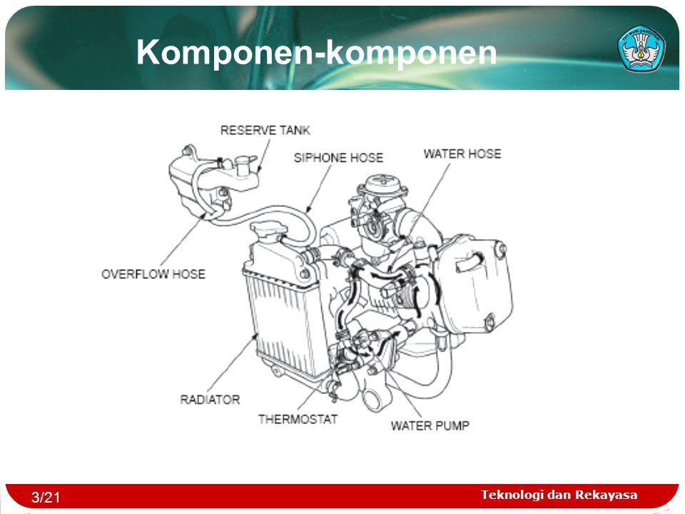 Teknologi dan Rekayasa Komponen-komponen Radiator 4/21
