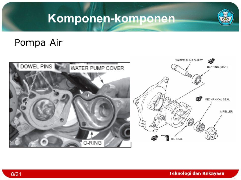 Teknologi dan Rekayasa Pemeriksaan Pemeriksaan tekanan tutup radiator Pemeriksaan tekanan kebocoran sistem 9/21
