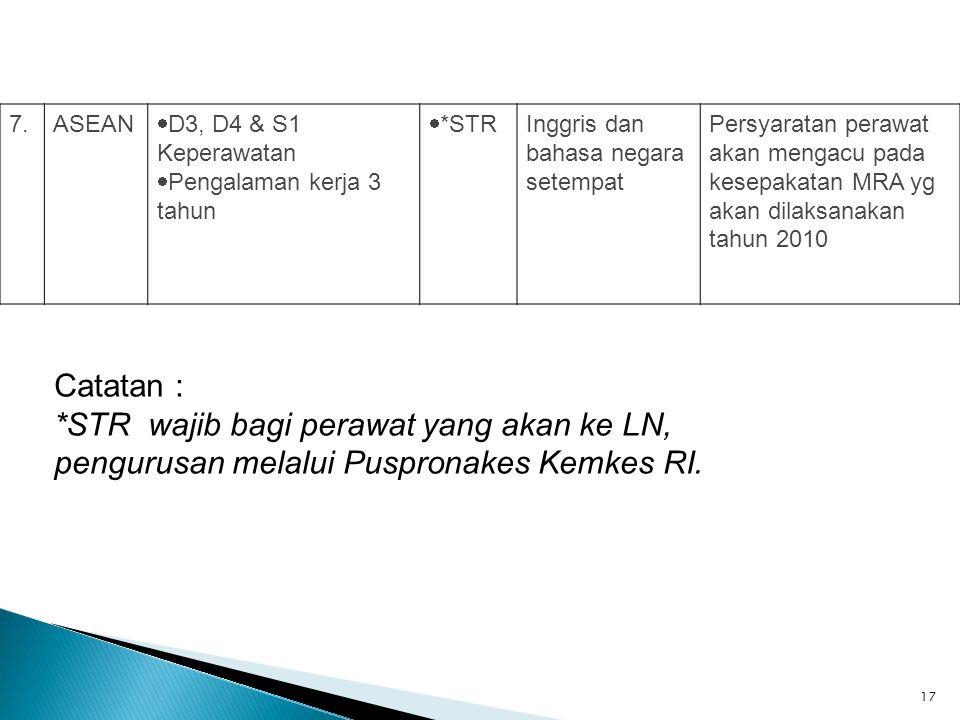7.ASEAN  D3, D4 & S1 Keperawatan  Pengalaman kerja 3 tahun  *STR Inggris dan bahasa negara setempat Persyaratan perawat akan mengacu pada kesepakat