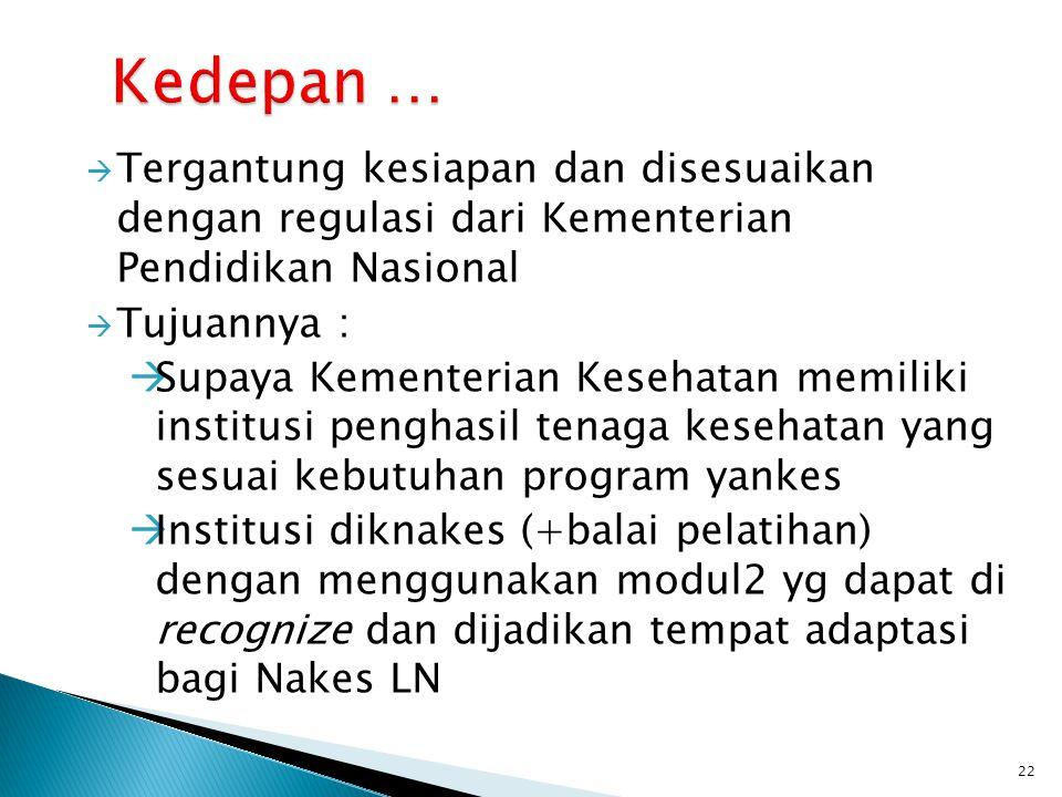  Tergantung kesiapan dan disesuaikan dengan regulasi dari Kementerian Pendidikan Nasional  Tujuannya :  Supaya Kementerian Kesehatan memiliki insti