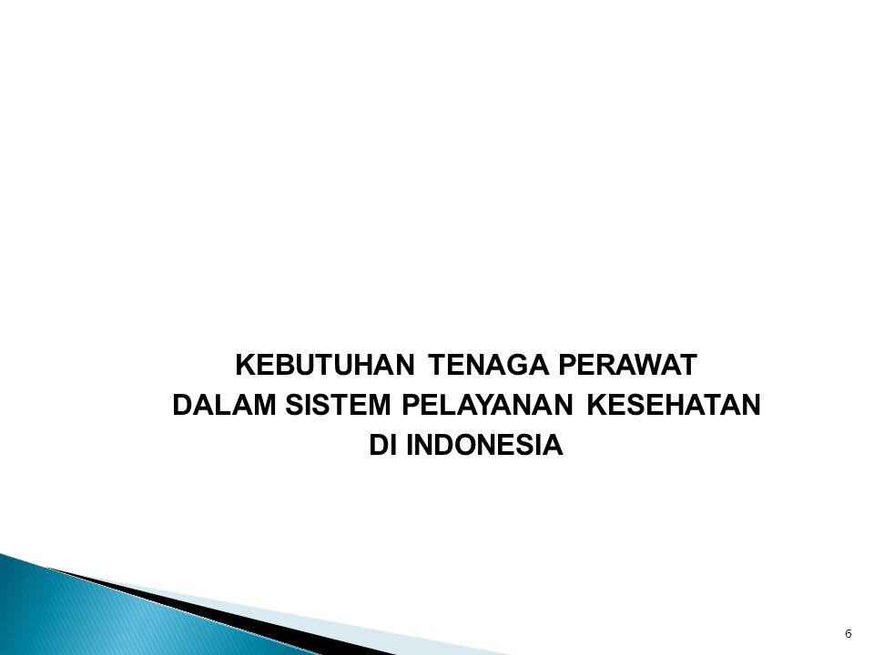 7.ASEAN  D3, D4 & S1 Keperawatan  Pengalaman kerja 3 tahun  *STR Inggris dan bahasa negara setempat Persyaratan perawat akan mengacu pada kesepakatan MRA yg akan dilaksanakan tahun 2010 Catatan : *STR wajib bagi perawat yang akan ke LN, pengurusan melalui Puspronakes Kemkes RI.