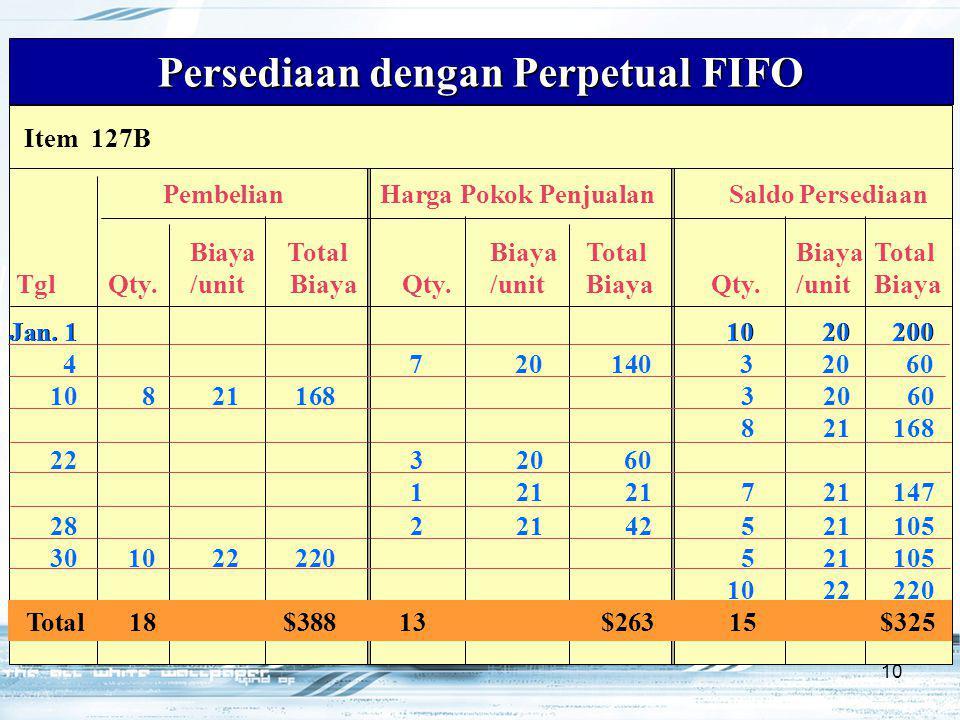 10 Item 127B Persediaan dengan Perpetual FIFO PembelianHarga Pokok PenjualanSaldo Persediaan BiayaTotalBiayaTotalBiayaTotal Tgl Qty./unit Biaya Qty./unitBiaya Qty./unitBiaya Jan.