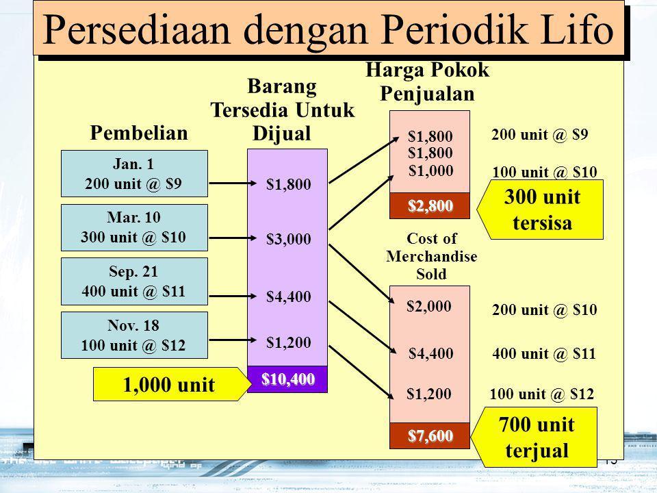 13 Persediaan dengan Periodik Lifo $1,800 $3,000 $4,400 $1,200 $1,800 $1,000 Cost of Merchandise Sold 200 unit @ $9 $10,400 $4,400 $1,200 $2,800 $7,600 100 unit @ $10 200 unit @ $10 400 unit @ $11 100 unit @ $12 $2,000 700 unit terjual 1,000 unit 300 unit tersisa $1,800 Jan.