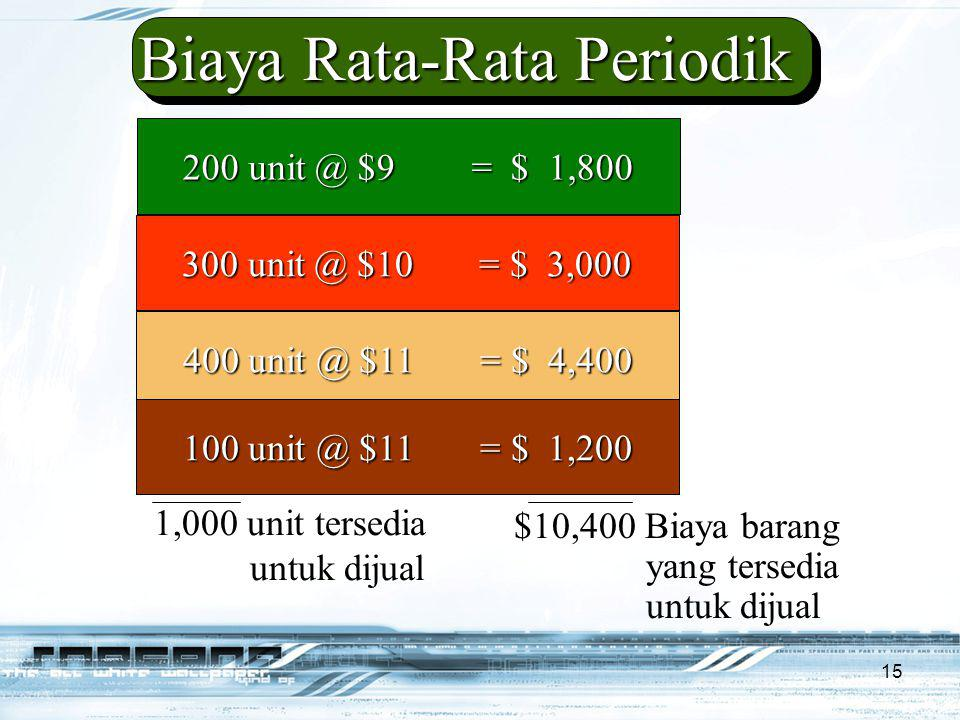 15 200 unit @ $9 = $ 1,800 1,000 unit tersedia untuk dijual 300 unit @ $10 = $ 3,000 400 unit @ $11 = $ 4,400 100 unit @ $11 = $ 1,200 $10,400 Biaya barang yang tersedia untuk dijual Biaya Rata-Rata Periodik