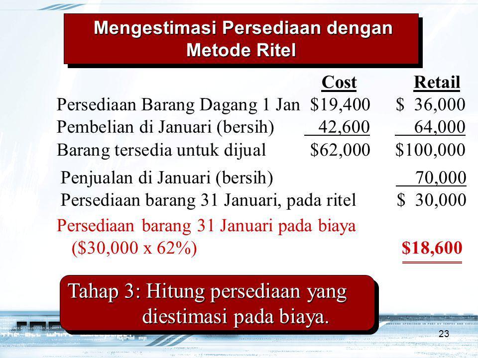 23 Tahap 3: Hitung persediaan yang diestimasi pada biaya. Persediaan barang 31 Januari pada biaya ($30,000 x 62%)$18,600 Penjualan di Januari (bersih)