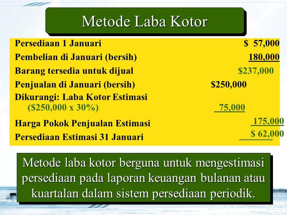 25 Persediaan 1 Januari $ 57,000 Pembelian di Januari (bersih)180,000 Barang tersedia untuk dijual Penjualan di Januari (bersih)$250,000 Dikurangi: La