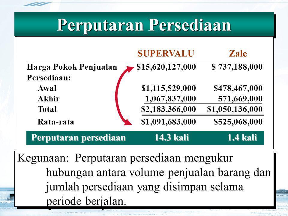 26 Perputaran Persediaan SUPERVALU Zale Harga Pokok Penjualan$15,620,127,000$ 737,188,000 Persediaan: Awal$1,115,529,000$478,467,000 Akhir 1,067,837,000571,669,000 Total$2,183,366,000$1,050,136,000 Rata-rata$1,091,683,000$525,068,000 Perputaran persediaan14.3 kali1.4 kali Kegunaan:Perputaran persediaan mengukur hubungan antara volume penjualan barang dan jumlah persediaan yang disimpan selama periode berjalan.