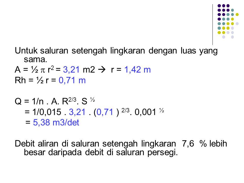 Untuk saluran setengah lingkaran dengan luas yang sama. A = ½  r 2 = 3,21 m2  r = 1,42 m Rh = ½ r = 0,71 m Q = 1/n. A. R 2/3. S ½ = 1/0,015. 3,21. (