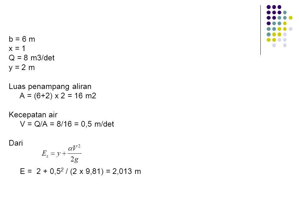 b = 6 m x = 1 Q = 8 m3/det y = 2 m Luas penampang aliran A = (6+2) x 2 = 16 m2 Kecepatan air V = Q/A = 8/16 = 0,5 m/det Dari E = 2 + 0,5 2 / (2 x 9,81