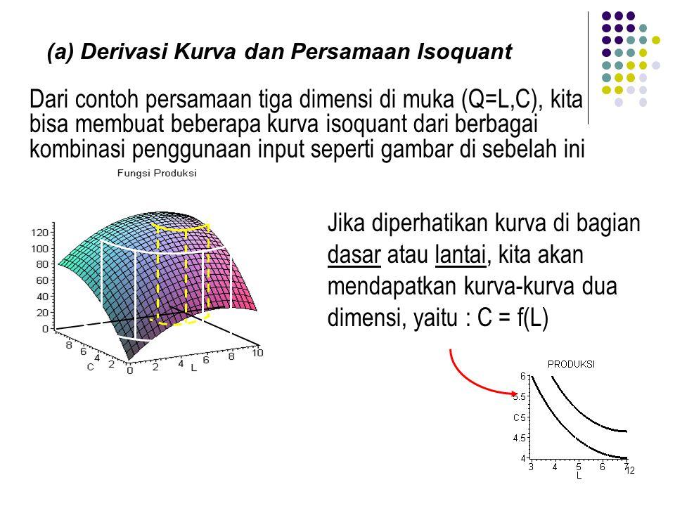 ISOQUANT ISO = Sama; QUANT = Kuantitas Output Kurva Isoquant = kurva yang menggambarkan lokus kombinasi penggunaan 2 input yang mempunyai jumlah outpu