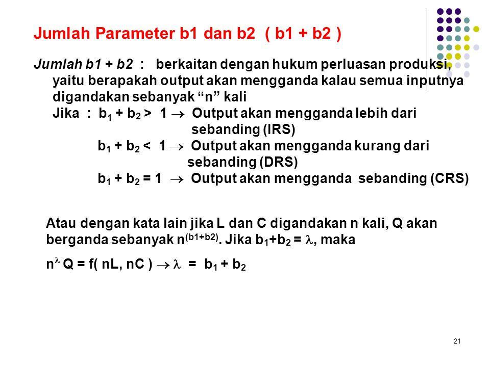 Parameter b 1 dan b 2 - Fungsi Cobb-Douglas yang asli, b 1 + b 2 = 1 Dalam perkembangannya b 1 dan b 2 bisa > 1 atau < 1 - Menggambarkan hubungan anta