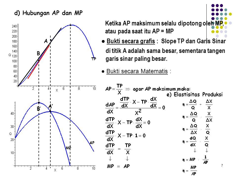 (b) Ilustrasi Grafik TP AP MP A A● A● B ● B ' TP = Kurva Total Poduksi (Q = 21X + X 2 – X 3 ) AP = Kurva Average Poduct (AP = 21 + X – X 2 ) MP = Kurv