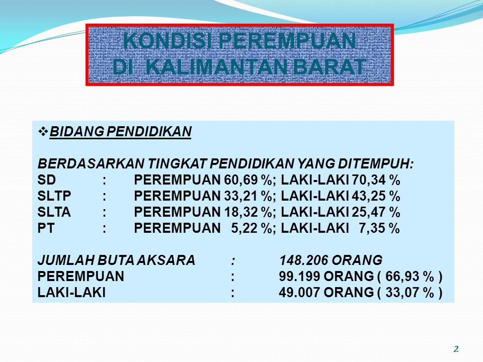 1 Oleh : Kepala Badan Pemberdayaan Perempuan, Anak, Masyarakat dan KB Provinsi Kalimantan Barat KEBIJAKAN, PROGRAM DAN KEGIATAN BIDANG PEMBERDAYAAN PE