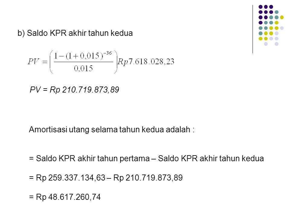 b) Saldo KPR akhir tahun kedua PV = Rp 210.719.873,89 Amortisasi utang selama tahun kedua adalah : = Saldo KPR akhir tahun pertama – Saldo KPR akhir tahun kedua = Rp 259.337.134,63 – Rp 210.719.873,89 = Rp 48.617.260,74