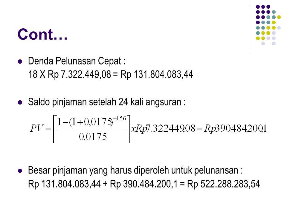 Cont… Denda Pelunasan Cepat : 18 X Rp 7.322.449,08 = Rp 131.804.083,44 Saldo pinjaman setelah 24 kali angsuran : Besar pinjaman yang harus diperoleh u